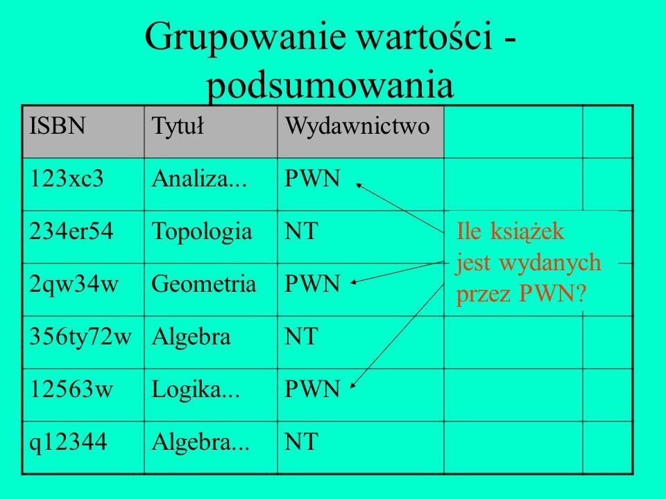 Grupowanie wartości - podsumowania ISBNTytułWydawnictwo 123xc3Analiza...PWN 234er54TopologiaNT 2qw34wGeometriaPWN 356ty72wAlgebraNT 12563wLogika...PWN