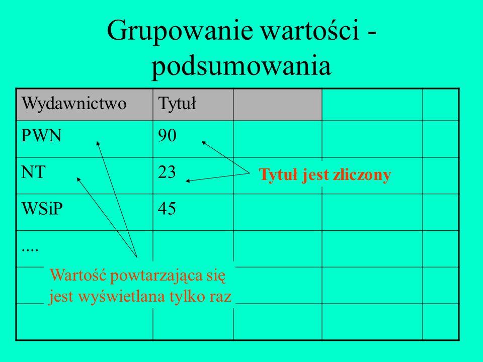 Grupowanie wartości - podsumowania WydawnictwoTytuł PWN90 NT23 WSiP45.... Tytuł jest zliczony Wartość powtarzająca się jest wyświetlana tylko raz