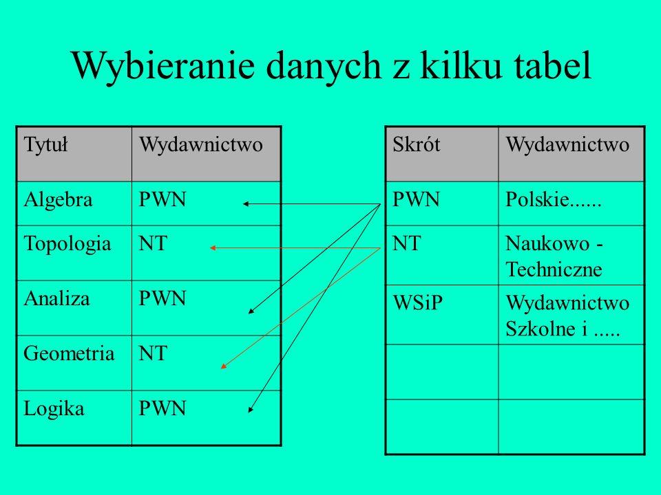 Wybieranie danych z kilku tabel TytułWydawnictwo AlgebraPWN TopologiaNT AnalizaPWN GeometriaNT LogikaPWN SkrótWydawnictwo PWNPolskie...... NTNaukowo -