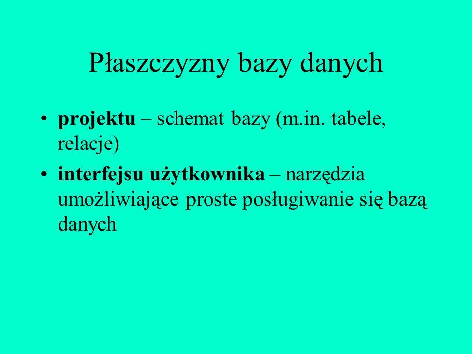 Kwerenda usuwająca Pole:Tytuł Usuwanie: Kryteria:Analiza Dane są modyfikowane trwale nie można cofnąć operacji!!.