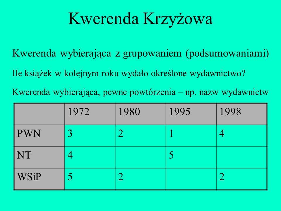 Kwerenda Krzyżowa Kwerenda wybierająca z grupowaniem (podsumowaniami) Ile książek w kolejnym roku wydało określone wydawnictwo? Kwerenda wybierająca,