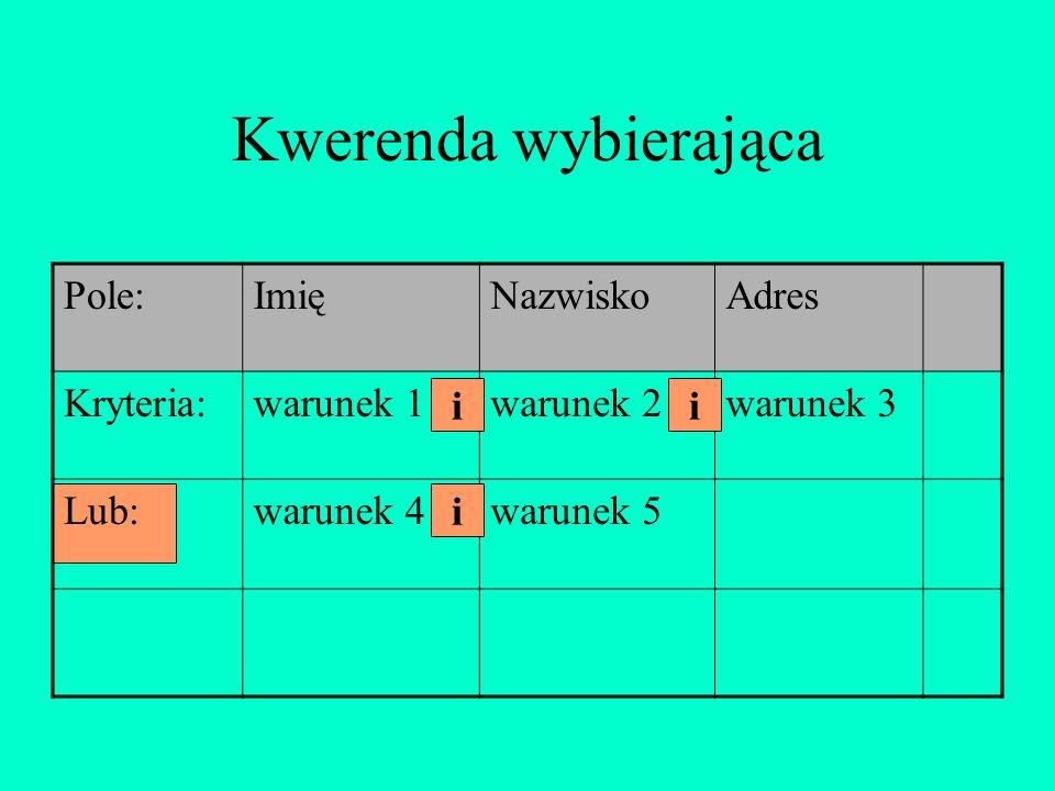 Kwerenda wybierająca Pole:ImięNazwiskoAdres Kryteria:warunek 1warunek 2warunek 3 Lub:warunek 4warunek 5 ii i