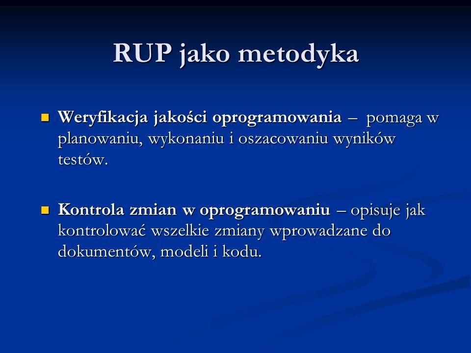 RUP jako metodyka Weryfikacja jakości oprogramowania – pomaga w planowaniu, wykonaniu i oszacowaniu wyników testów. Weryfikacja jakości oprogramowania
