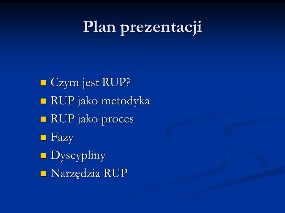 Plan prezentacji Czym jest RUP? Czym jest RUP? RUP jako metodyka RUP jako metodyka RUP jako proces RUP jako proces Fazy Fazy Dyscypliny Dyscypliny Nar