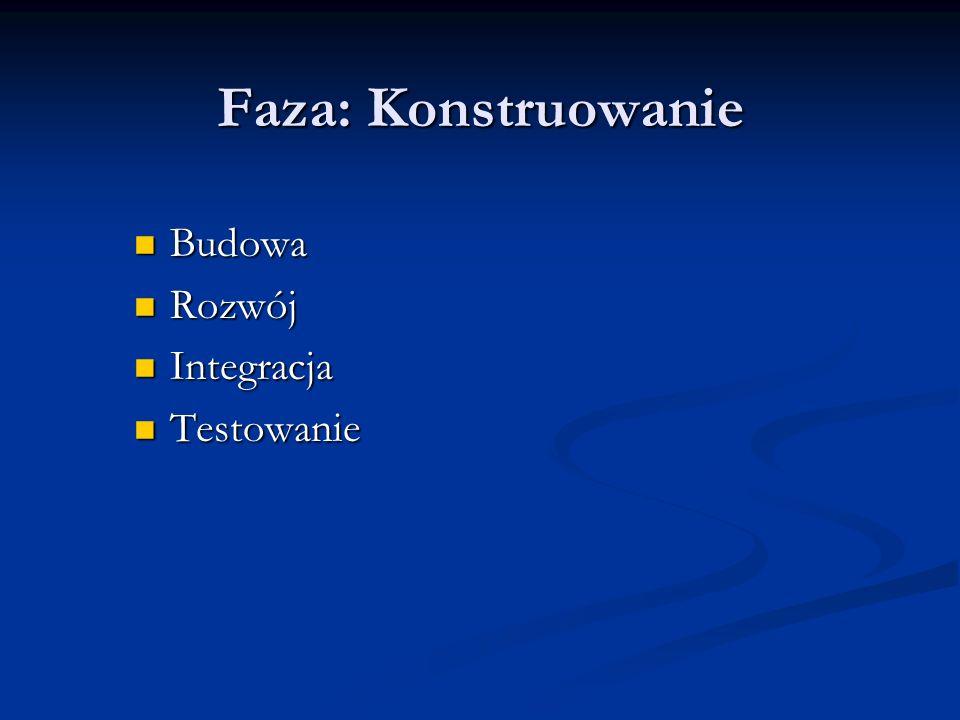 Faza: Konstruowanie Budowa Budowa Rozwój Rozwój Integracja Integracja Testowanie Testowanie
