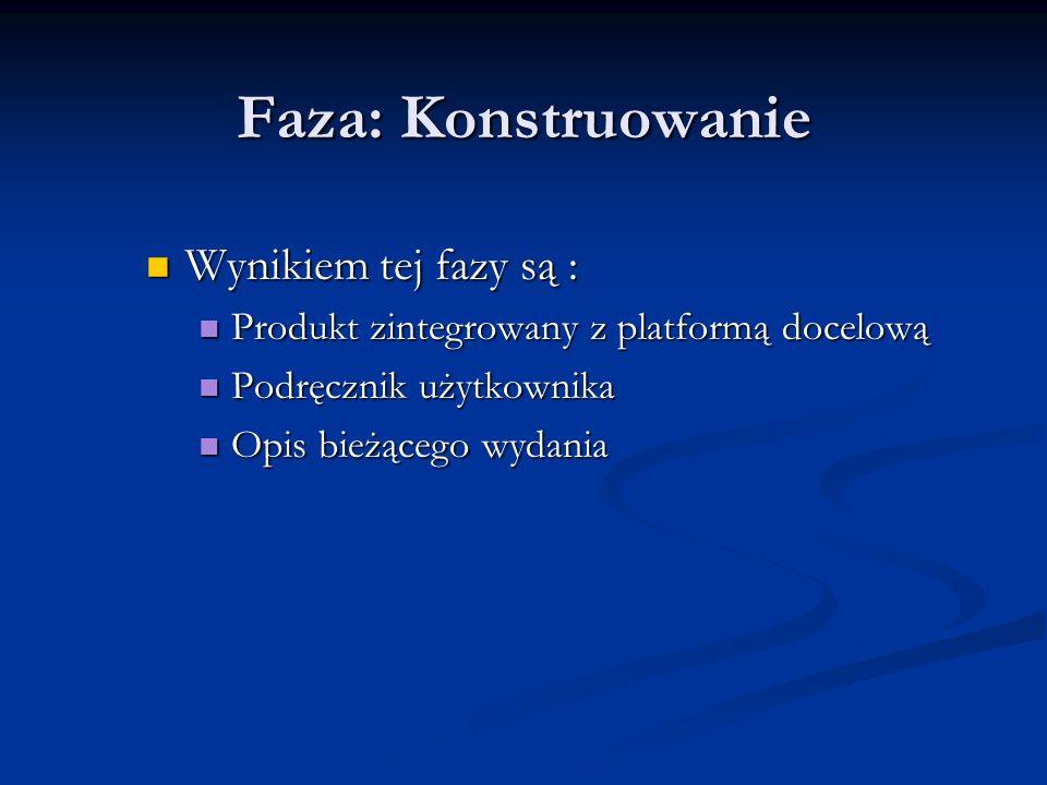 Faza: Konstruowanie Wynikiem tej fazy są : Wynikiem tej fazy są : Produkt zintegrowany z platformą docelową Produkt zintegrowany z platformą docelową Podręcznik użytkownika Podręcznik użytkownika Opis bieżącego wydania Opis bieżącego wydania