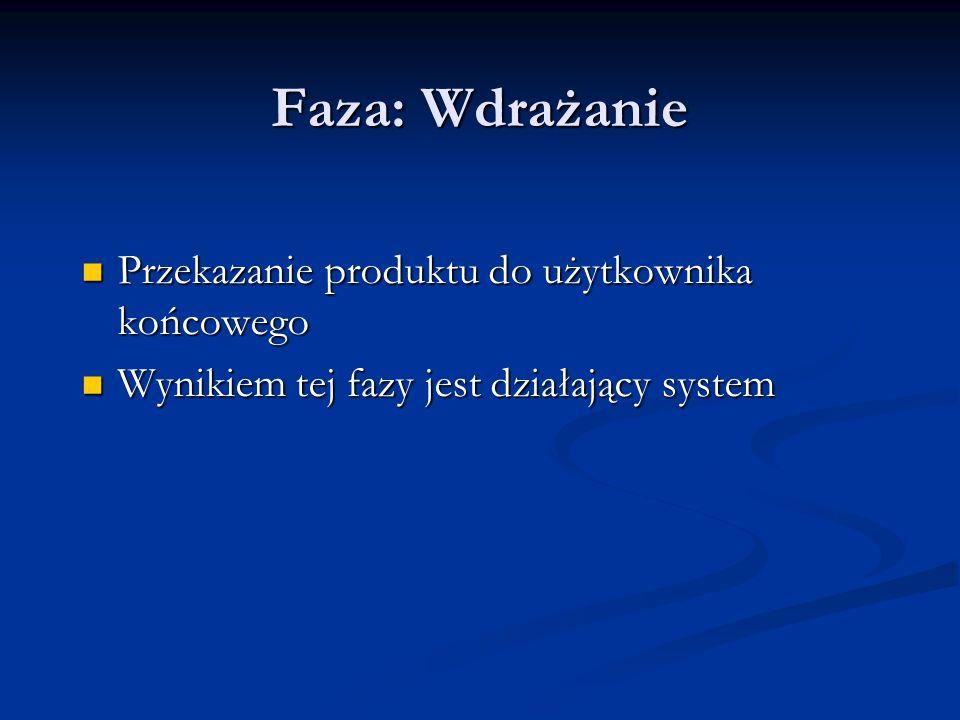 Faza: Wdrażanie Przekazanie produktu do użytkownika końcowego Przekazanie produktu do użytkownika końcowego Wynikiem tej fazy jest działający system Wynikiem tej fazy jest działający system