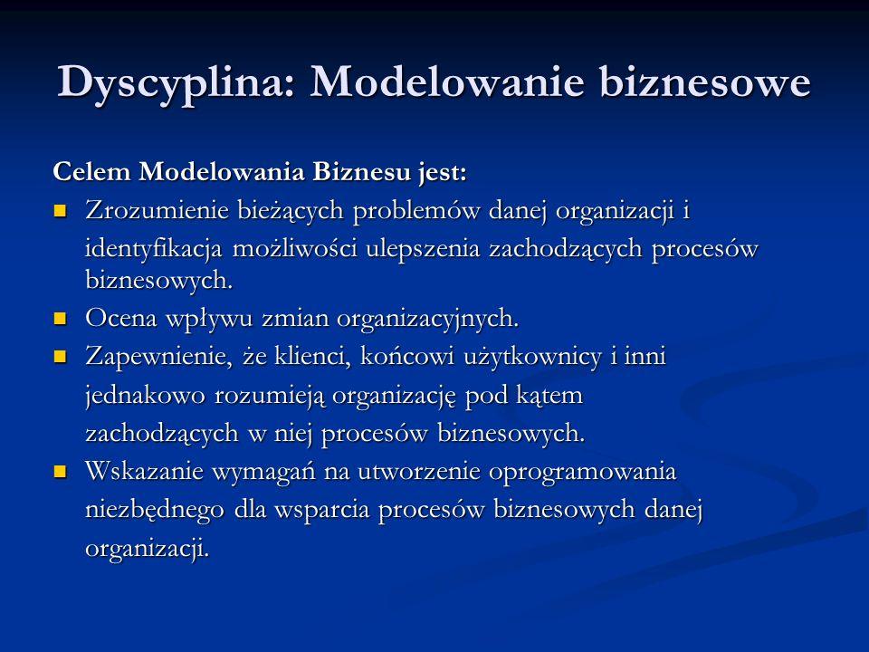 Dyscyplina: Modelowanie biznesowe Celem Modelowania Biznesu jest: Zrozumienie bieżących problemów danej organizacji i Zrozumienie bieżących problemów danej organizacji i identyfikacja możliwości ulepszenia zachodzących procesów biznesowych.