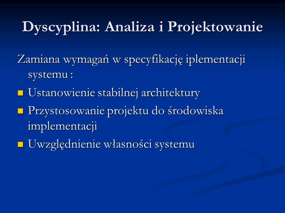 Dyscyplina: Analiza i Projektowanie Zamiana wymagań w specyfikację iplementacji systemu : Ustanowienie stabilnej architektury Ustanowienie stabilnej architektury Przystosowanie projektu do środowiska implementacji Przystosowanie projektu do środowiska implementacji Uwzględnienie własności systemu Uwzględnienie własności systemu