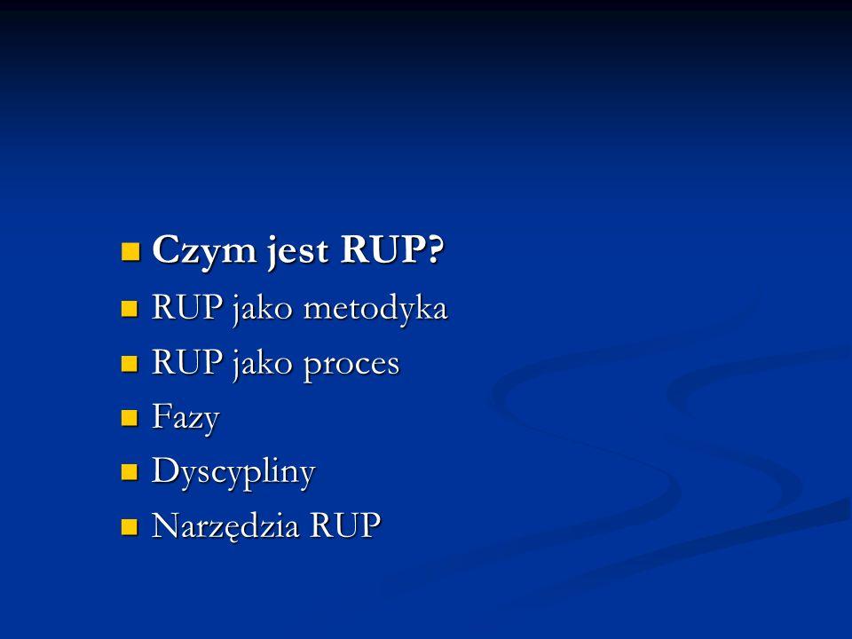 Czym jest RUP? Czym jest RUP? RUP jako metodyka RUP jako metodyka RUP jako proces RUP jako proces Fazy Fazy Dyscypliny Dyscypliny Narzędzia RUP Narzęd