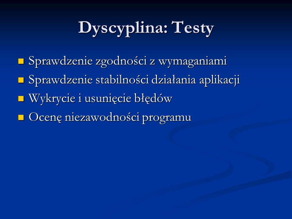Dyscyplina: Testy Sprawdzenie zgodności z wymaganiami Sprawdzenie zgodności z wymaganiami Sprawdzenie stabilności działania aplikacji Sprawdzenie stabilności działania aplikacji Wykrycie i usunięcie błędów Wykrycie i usunięcie błędów Ocenę niezawodności programu Ocenę niezawodności programu