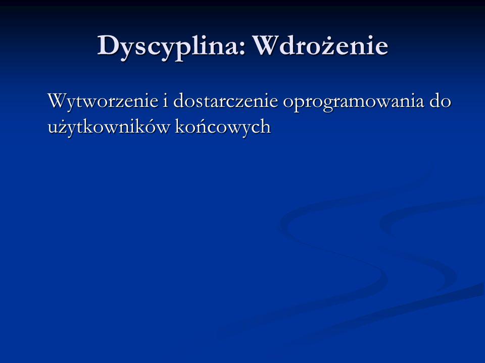 Dyscyplina: Wdrożenie Wytworzenie i dostarczenie oprogramowania do użytkowników końcowych