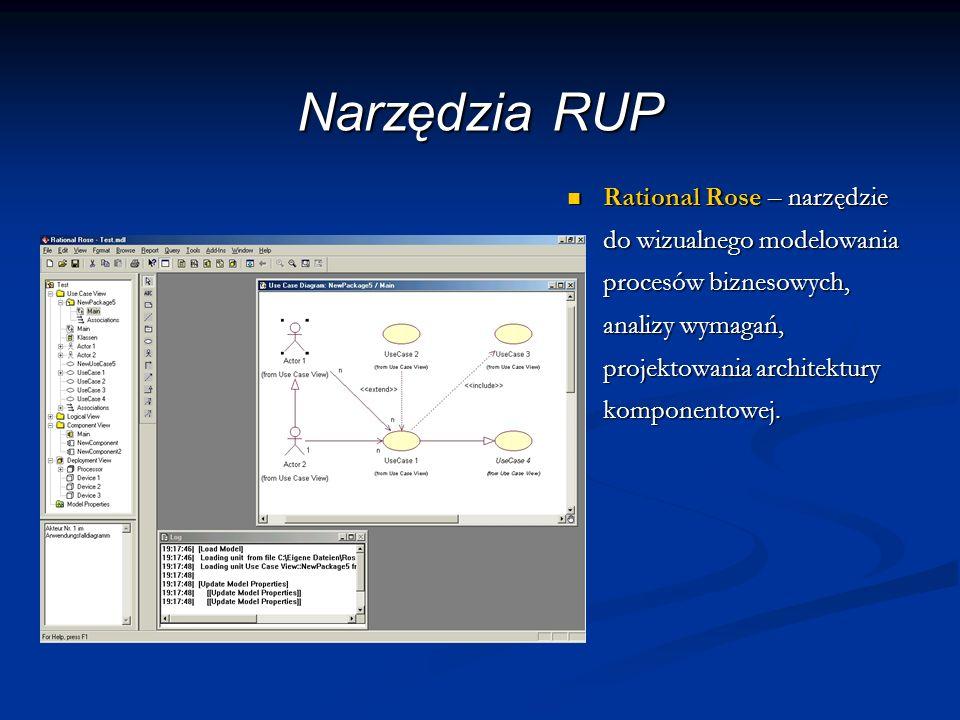 Narzędzia RUP Rational Rose – narzędzie do wizualnego modelowania procesów biznesowych, analizy wymagań, projektowania architektury komponentowej. Rat