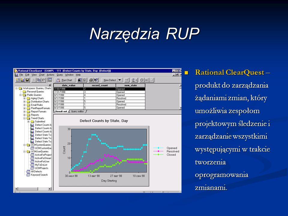 Narzędzia RUP Rational ClearQuest – produkt do zarządzania żądaniami zmian, który umożliwia zespołom projektowym śledzenie i zarządzanie wszystkimi występującymi w trakcie tworzenia oprogramowania zmianami.