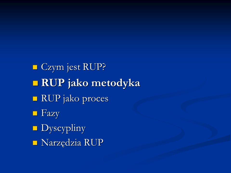 RUP jako metodyka RUP bazuje na kilku ważnych elementach zwanymi najlepszymi praktykami (ang.