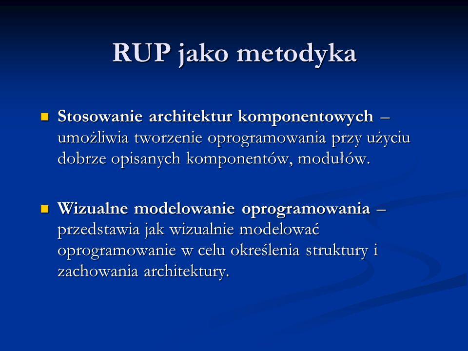 RUP jako metodyka Stosowanie architektur komponentowych – umożliwia tworzenie oprogramowania przy użyciu dobrze opisanych komponentów, modułów. Stosow