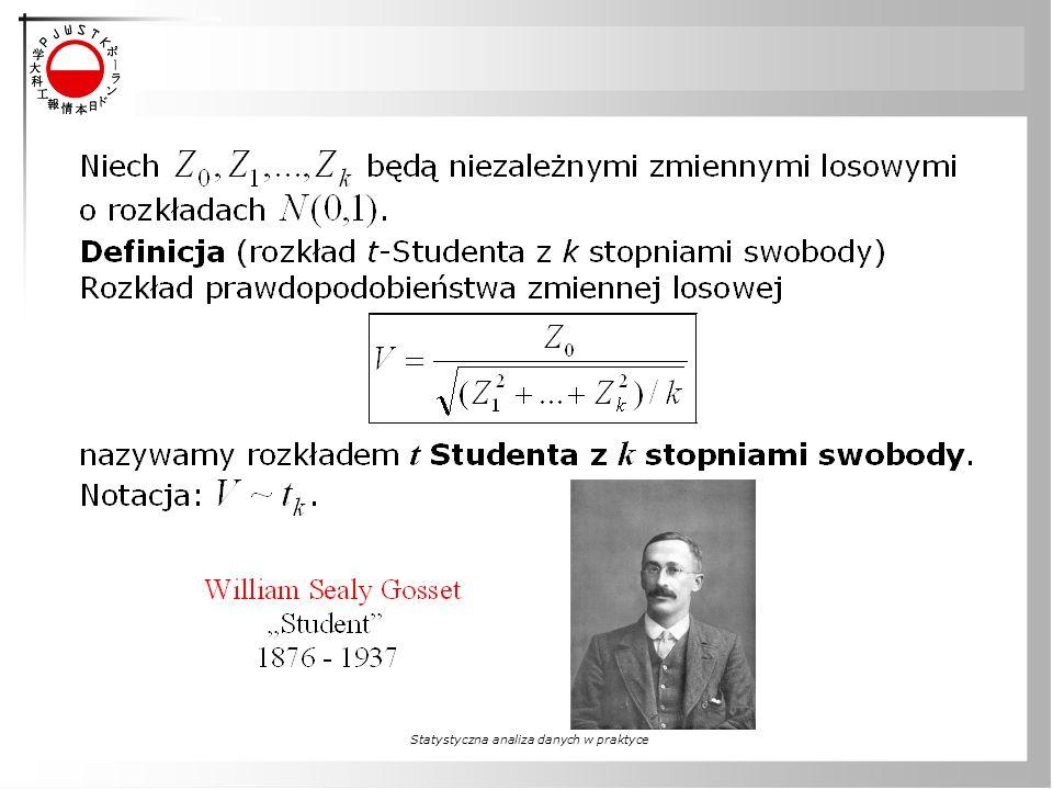 Rozkład t - Studenta 0 t5t5 t 13 Rozkład normalny standardowy