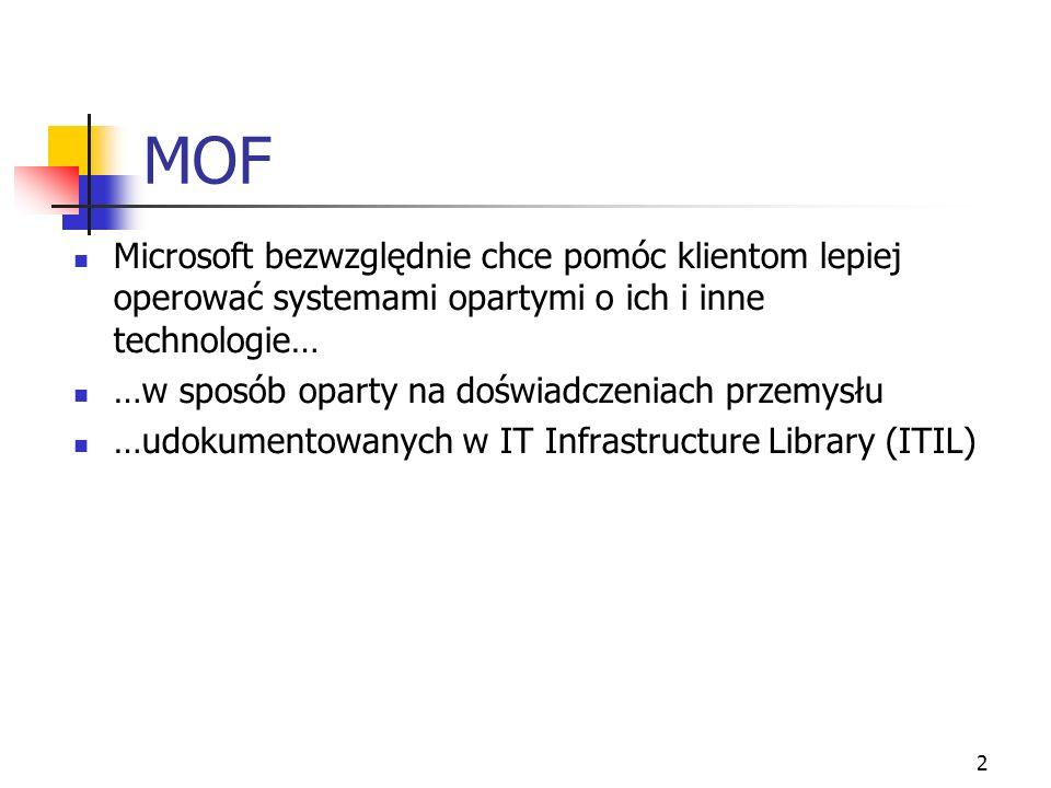 3 MOF i ITIL IT Infrastructure Library (ITIL) Dobre metody pracy (best practices) w zarządzaniu i obsłudze informatyki Niezależne od technologii Zaprojektowane by je dopasowywać do potrzeb MOF nie zastępuje ITIL ale jest jego adaptacją zgodną z zaleceniami, dopasowaną dla organizacji używających technologii Microsoft IT Infrastructu re Library Wskazówki dla technologii Microsoft Microsoft Operations Framework (MOF)