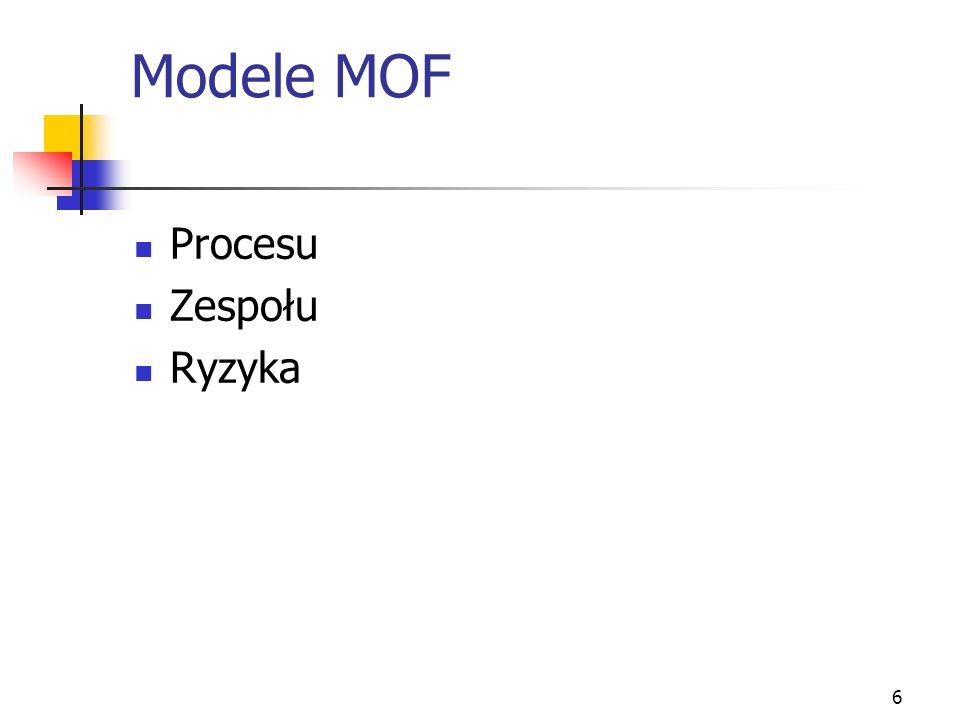 7 Model procesu w MOF Cykl z 4 fazami Zarządzanie oparte o ryzyko Unikamy wielu potencjalnie kosztownych błędów Zmiany OperacjeWsperianie Optymizcja