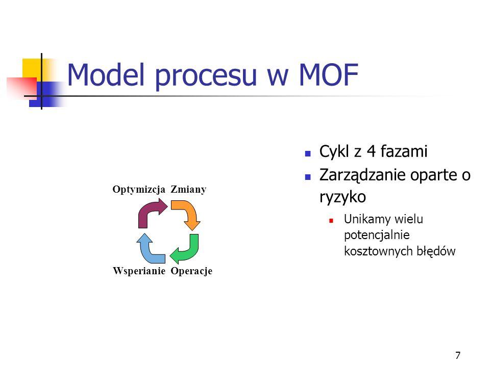 8 Faza Zmian Zarządzanie zmianami Zarządzanie konfiguracją Zarządzanie wdrażaniem Changing