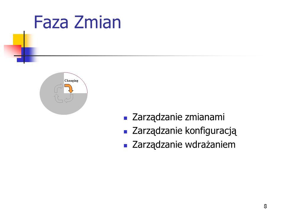 9 Faza Operacji Zarządzanie systemem Administracja serwisami Administracja siecią Zarządzanie drukarkami Zarządzanie bezpieczeństwem Śledzenie i sterowanie procesem Zarządzanie przechowalniami danych Operating
