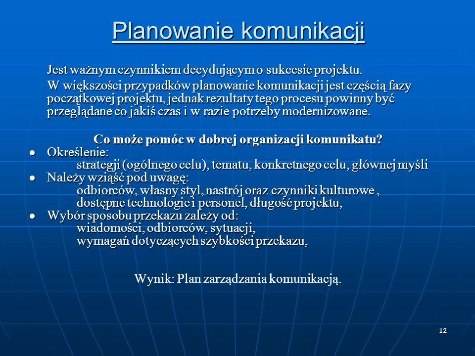 12 Planowanie komunikacji Jest ważnym czynnikiem decydującym o sukcesie projektu. W większości przypadków planowanie komunikacji jest częścią fazy poc