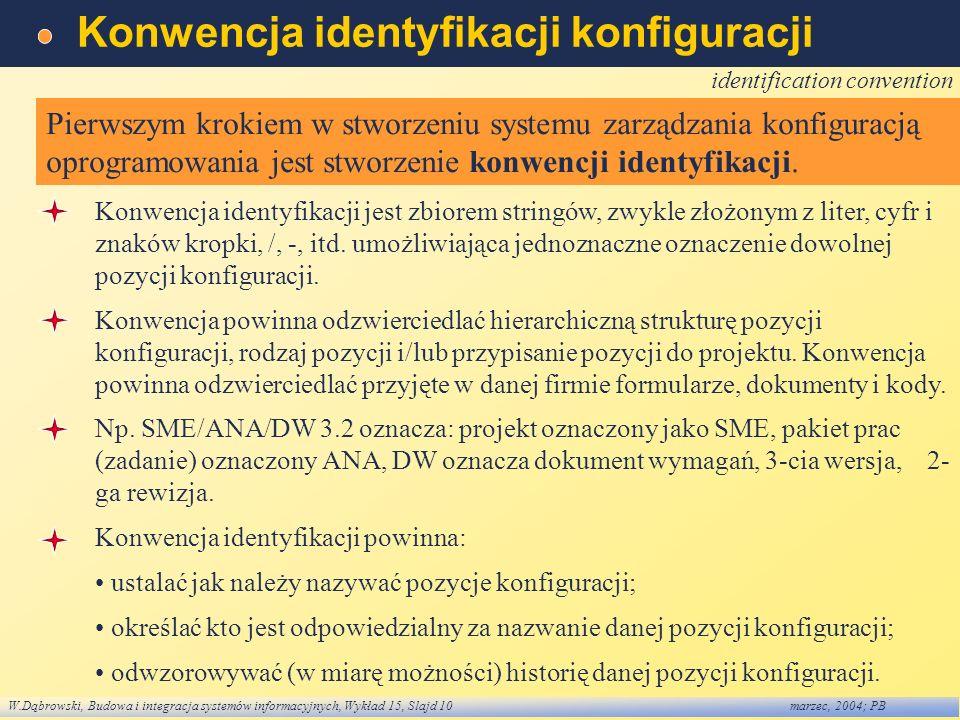 W.Dąbrowski, Budowa i integracja systemów informacyjnych, Wykład 15, Slajd 10marzec, 2004; PB Konwencja identyfikacji konfiguracji Pierwszym krokiem w