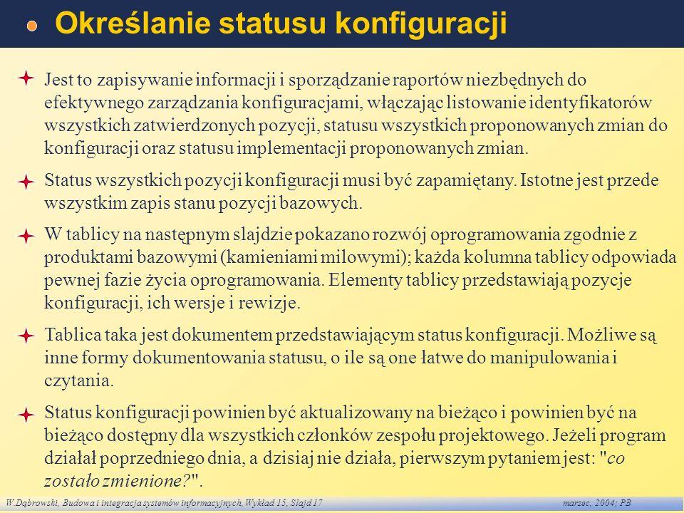 W.Dąbrowski, Budowa i integracja systemów informacyjnych, Wykład 15, Slajd 17marzec, 2004; PB Określanie statusu konfiguracji Jest to zapisywanie info