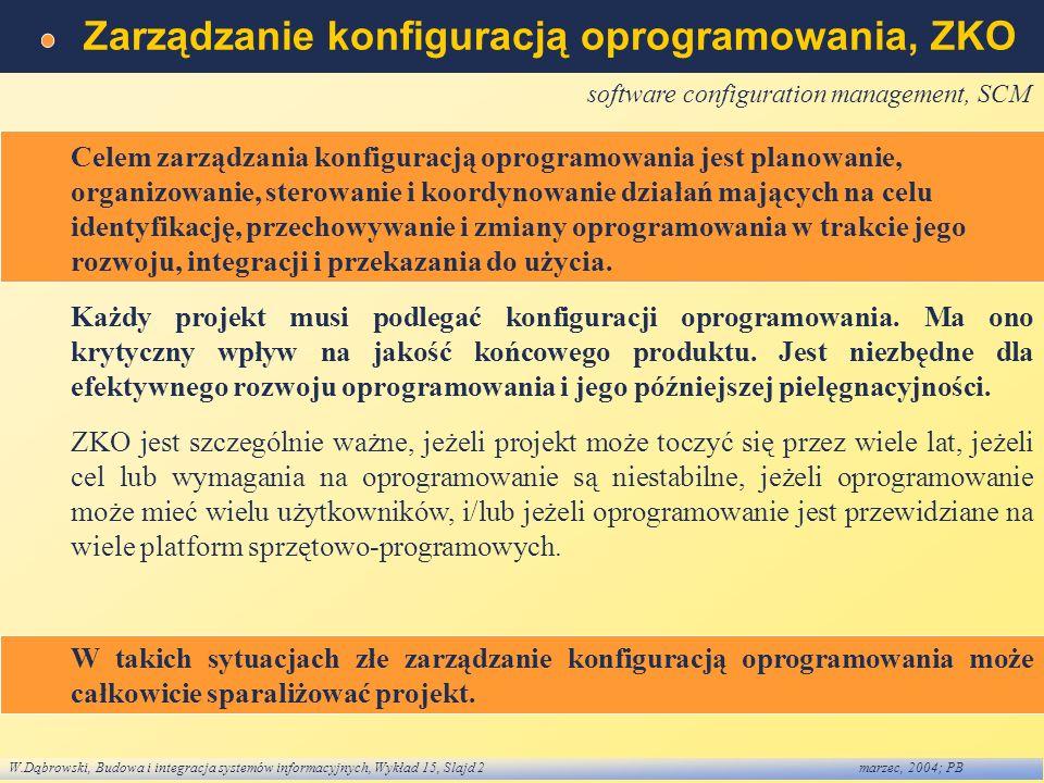 W.Dąbrowski, Budowa i integracja systemów informacyjnych, Wykład 15, Slajd 2marzec, 2004; PB Zarządzanie konfiguracją oprogramowania, ZKO software con