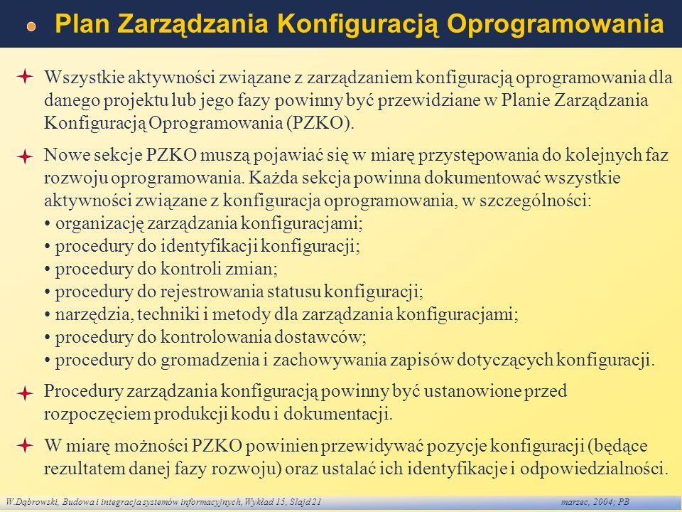 W.Dąbrowski, Budowa i integracja systemów informacyjnych, Wykład 15, Slajd 21marzec, 2004; PB Plan Zarządzania Konfiguracją Oprogramowania Wszystkie a
