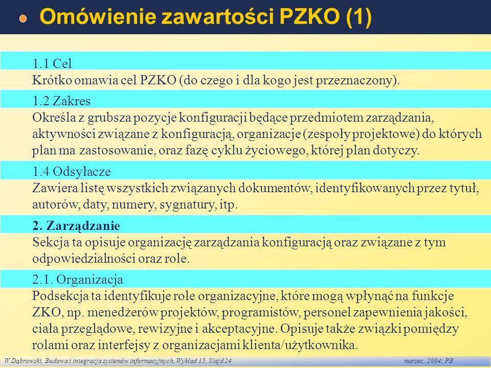 W.Dąbrowski, Budowa i integracja systemów informacyjnych, Wykład 15, Slajd 24marzec, 2004; PB Omówienie zawartości PZKO (1) 1.1 Cel Krótko omawia cel
