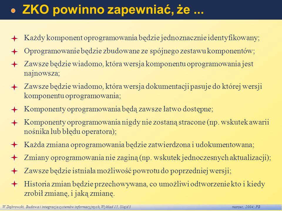 W.Dąbrowski, Budowa i integracja systemów informacyjnych, Wykład 15, Slajd 3marzec, 2004; PB ZKO powinno zapewniać, że... Każdy komponent oprogramowan