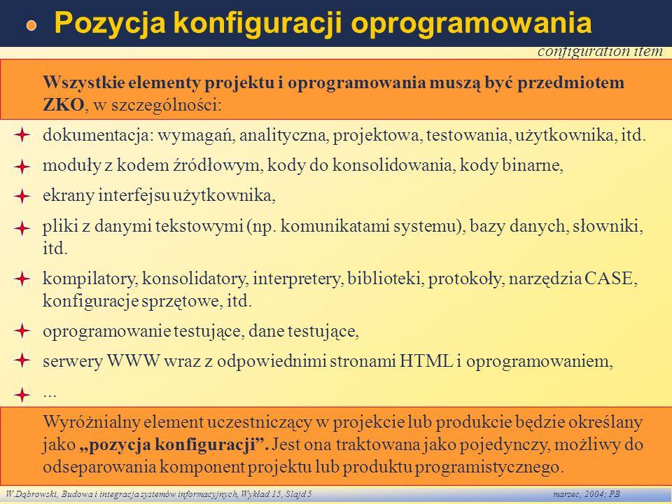 W.Dąbrowski, Budowa i integracja systemów informacyjnych, Wykład 15, Slajd 5marzec, 2004; PB Pozycja konfiguracji oprogramowania Wszystkie elementy pr