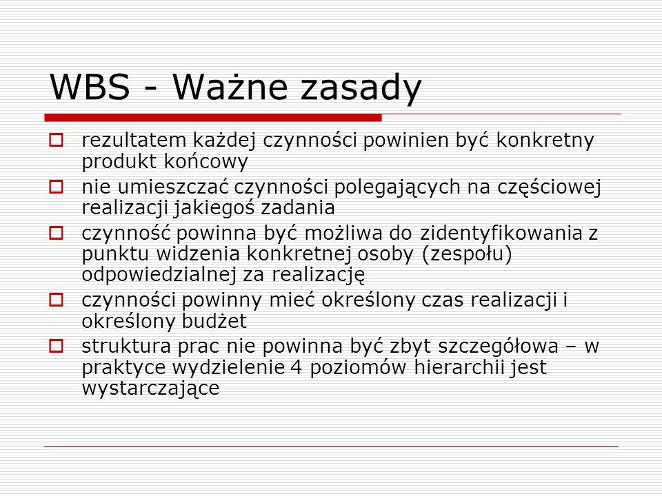 WBS - Do czego to służy.