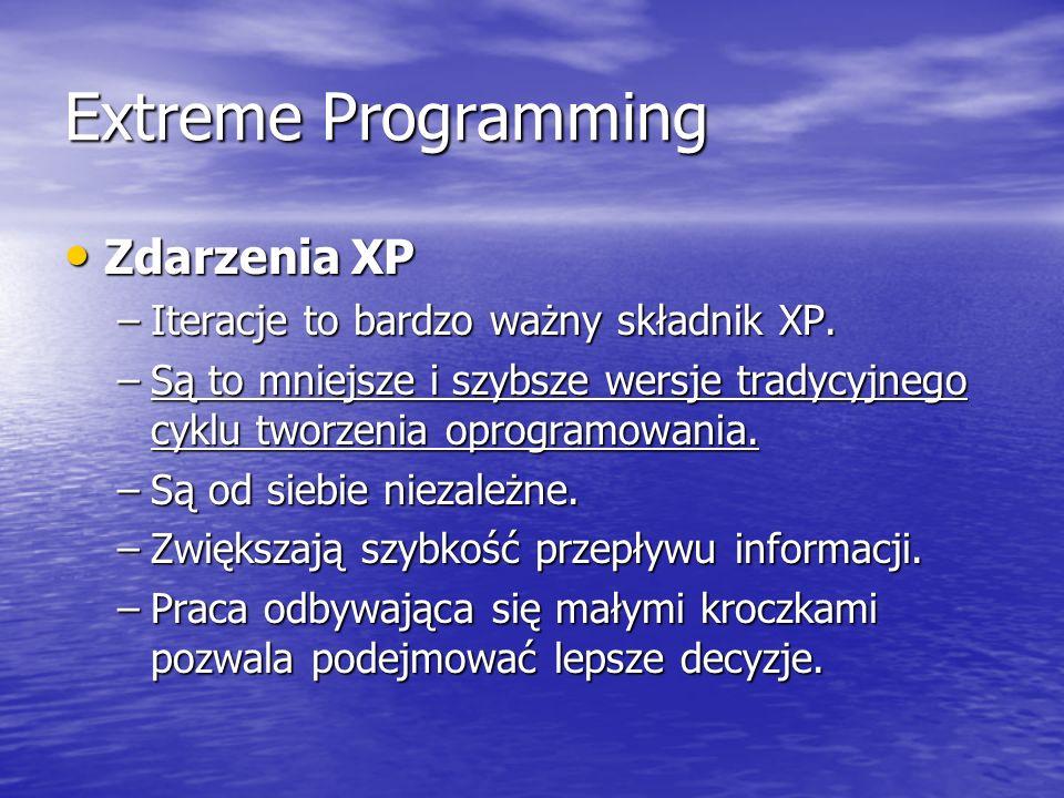 Extreme Programming Zdarzenia XP Zdarzenia XP –Iteracje to bardzo ważny składnik XP. –Są to mniejsze i szybsze wersje tradycyjnego cyklu tworzenia opr