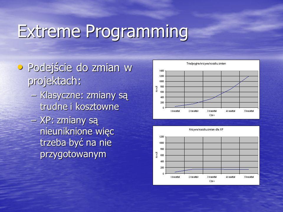 Extreme Programming Podejście do zmian w projektach: Podejście do zmian w projektach: –Klasyczne: zmiany są trudne i kosztowne –XP: zmiany są nieunikn
