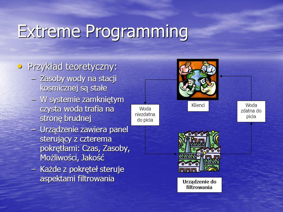 Extreme Programming Przykład teoretyczny: Przykład teoretyczny: –Zasoby wody na stacji kosmicznej są stałe –W systemie zamkniętym czysta woda trafia n