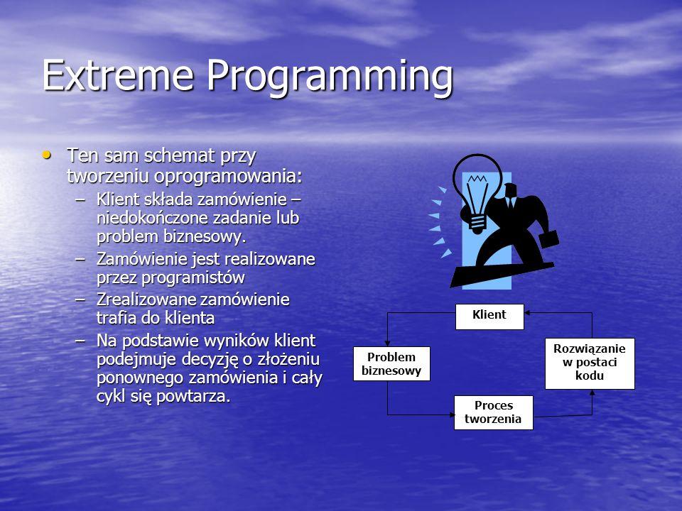 Extreme Programming Ten sam schemat przy tworzeniu oprogramowania: Ten sam schemat przy tworzeniu oprogramowania: –Klient składa zamówienie – niedokoń