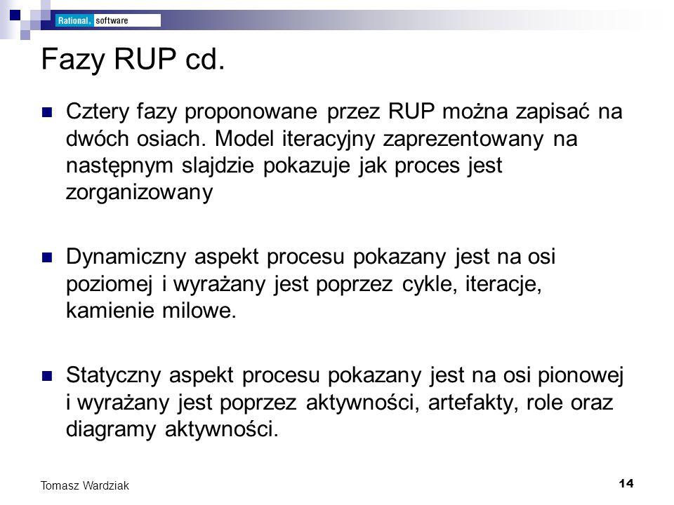 14 Tomasz Wardziak Fazy RUP cd. Cztery fazy proponowane przez RUP można zapisać na dwóch osiach. Model iteracyjny zaprezentowany na następnym slajdzie
