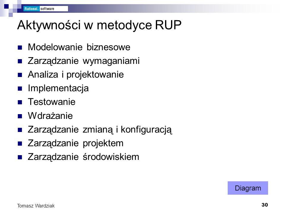 30 Tomasz Wardziak Aktywności w metodyce RUP Modelowanie biznesowe Zarządzanie wymaganiami Analiza i projektowanie Implementacja Testowanie Wdrażanie