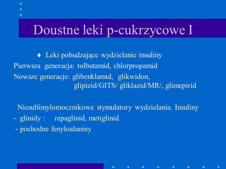 Doustne leki p-cukrzycowe I Leki pobudzające wydzielanie insuliny Pierwsza generacja: tolbutamid, chlorpropamid Nowsze generacje: glibenklamid, glikwi