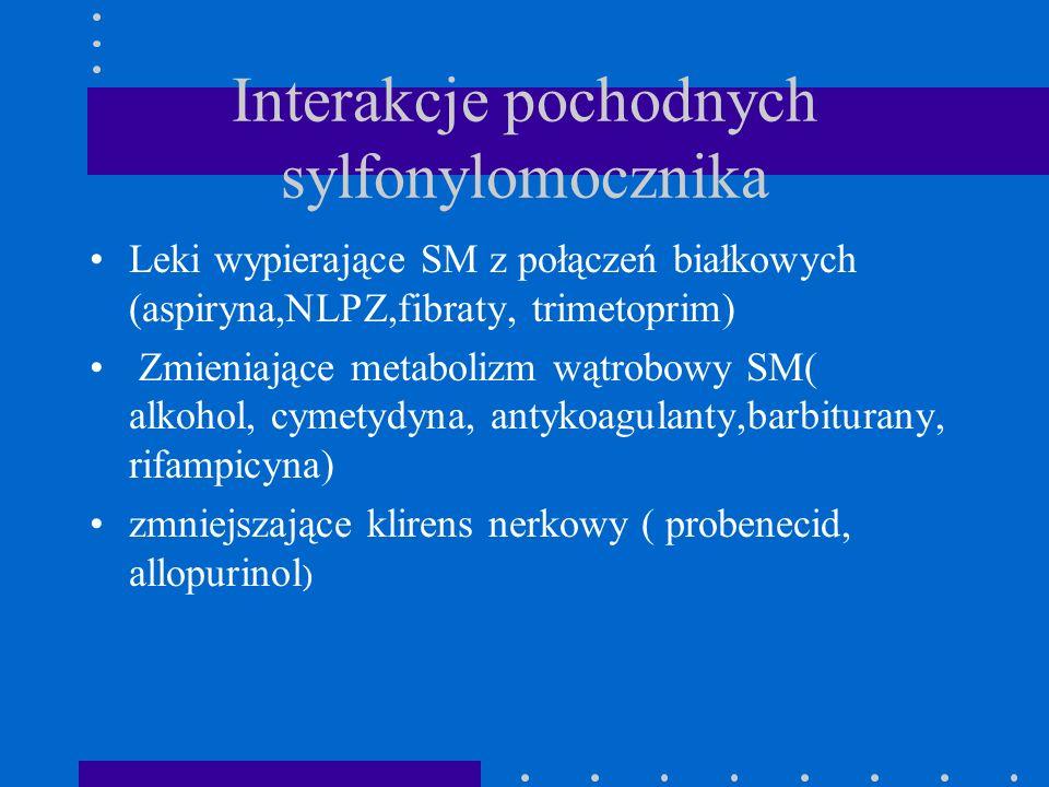 Interakcje pochodnych sylfonylomocznika Leki wypierające SM z połączeń białkowych (aspiryna,NLPZ,fibraty, trimetoprim) Zmieniające metabolizm wątrobow