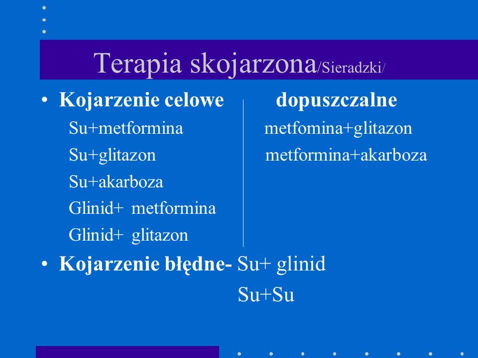 Terapia skojarzona /Sieradzki / Kojarzenie celowe dopuszczalne Su+metformina metfomina+glitazon Su+glitazon metformina+akarboza Su+akarboza Glinid+ me
