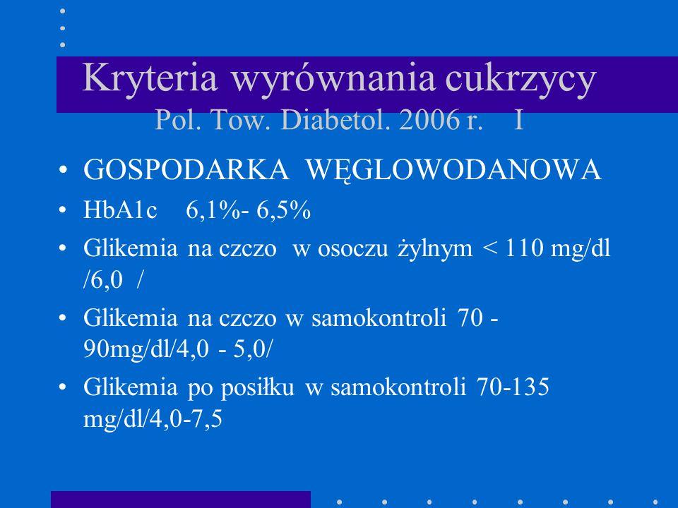 Kryteria wyrównania cukrzycy Pol. Tow. Diabetol. 2006 r. I GOSPODARKA WĘGLOWODANOWA HbA1c 6,1%- 6,5% Glikemia na czczo w osoczu żylnym < 110 mg/dl /6,