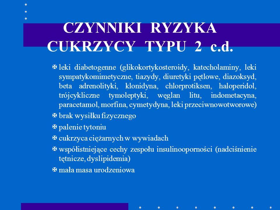 CZYNNIKI RYZYKA CUKRZYCY TYPU 2 c.d. Xleki diabetogenne (glikokortykosteroidy, katecholaminy, leki sympatykomimetyczne, tiazydy, diuretyki pętlowe, di