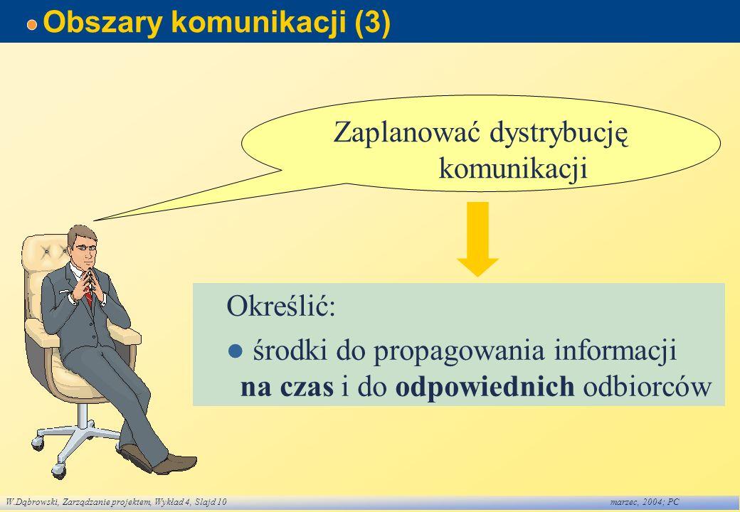 W.Dąbrowski, Zarządzanie projektem, Wykład 4, Slajd 10marzec, 2004; PC Obszary komunikacji (3) Zaplanować dystrybucję komunikacji Określić: środki do