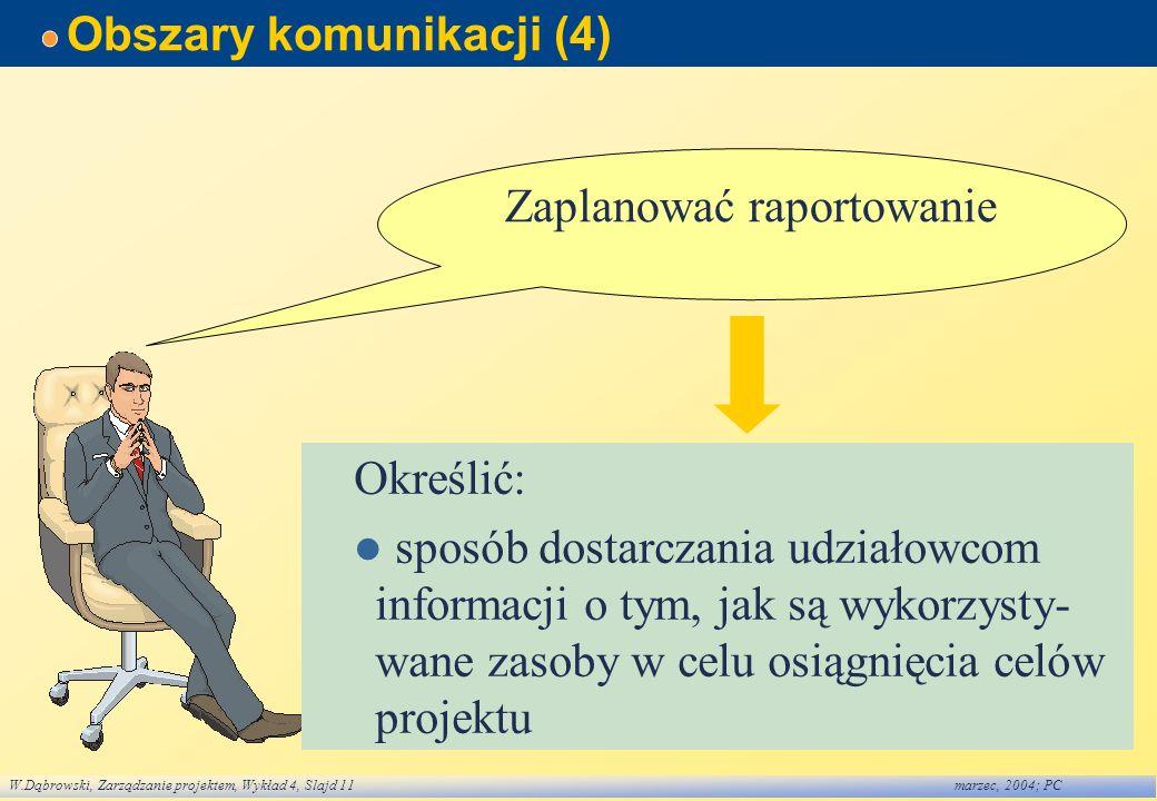 W.Dąbrowski, Zarządzanie projektem, Wykład 4, Slajd 11marzec, 2004; PC Obszary komunikacji (4) Zaplanować raportowanie Określić: sposób dostarczania u