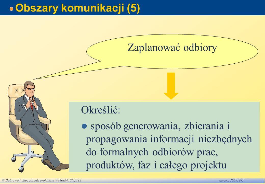 W.Dąbrowski, Zarządzanie projektem, Wykład 4, Slajd 12marzec, 2004; PC Obszary komunikacji (5) Zaplanować odbiory Określić: sposób generowania, zbiera