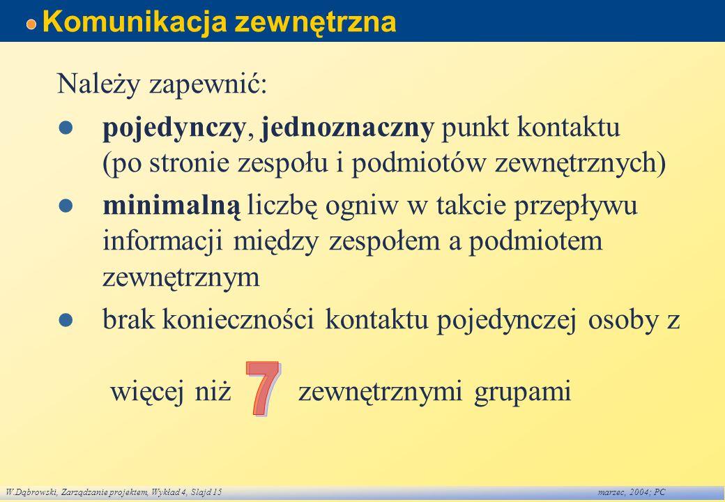 W.Dąbrowski, Zarządzanie projektem, Wykład 4, Slajd 15marzec, 2004; PC Komunikacja zewnętrzna Należy zapewnić: pojedynczy, jednoznaczny punkt kontaktu