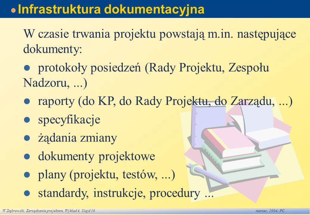W.Dąbrowski, Zarządzanie projektem, Wykład 4, Slajd 16marzec, 2004; PC Infrastruktura dokumentacyjna W czasie trwania projektu powstają m.in. następuj